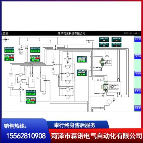 采油厂控制系统服务