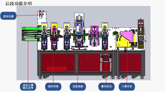 KN95口罩机设备定制