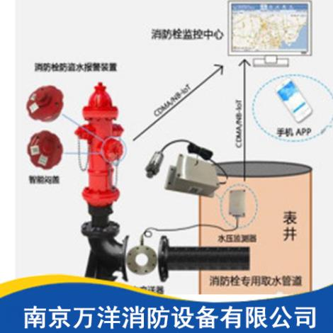 智能地上消防栓制造