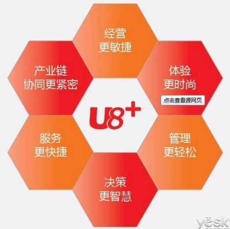 用友U8系列