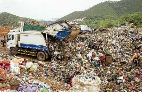 生活垃圾处置