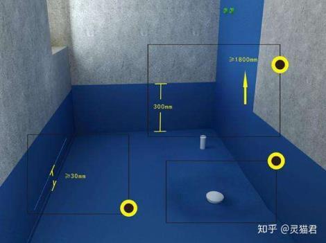室内防水工艺