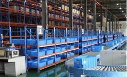 仓储物流管理