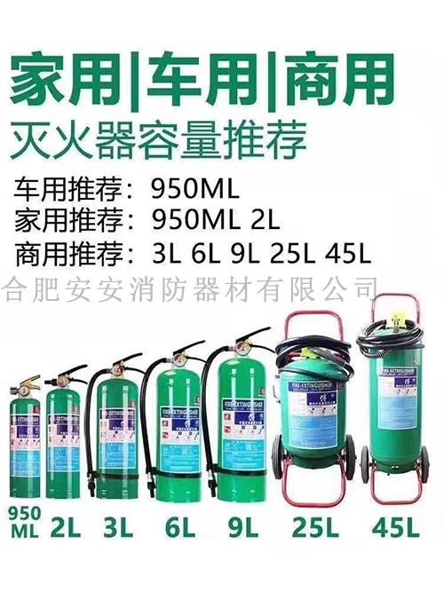 水基型灭火器价格