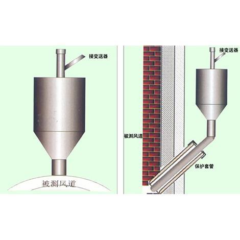 防堵風壓取樣器