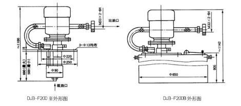 DJB-F200型电动加油泵加工