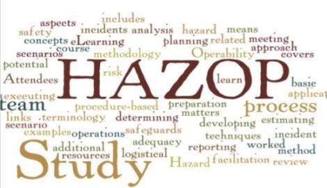 HAZOP分析