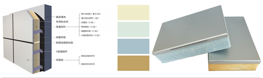 福洛斯金屬保溫一體板