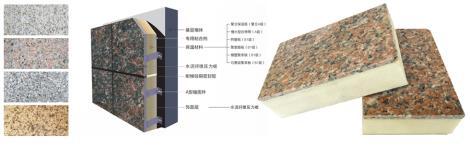 福洛斯水包水保溫一體板
