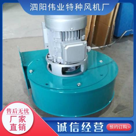 RXF系列爐用風機