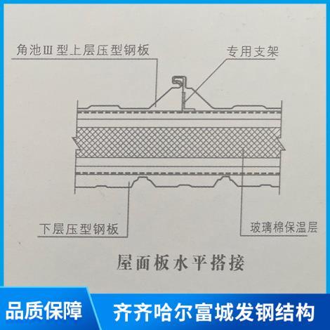 玻璃棉夹芯复合板