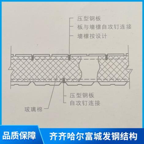 玻璃棉夹芯复合屋面板