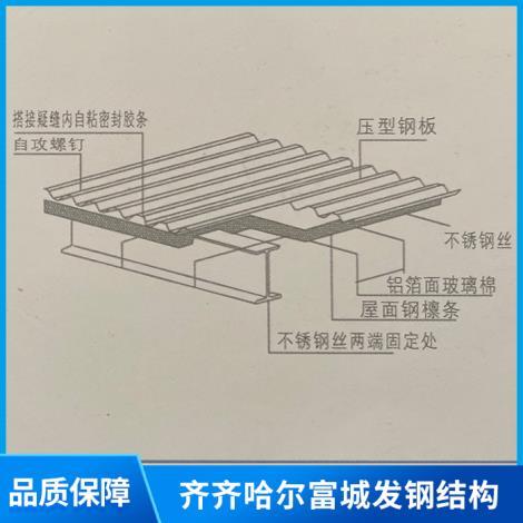 挂网式玻璃棉夹芯复合板
